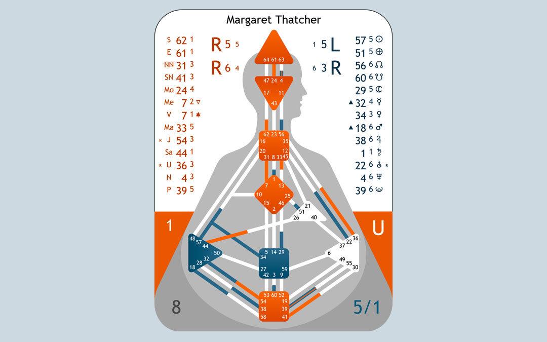Grafik Human Design Chart von Margaret Thatcher